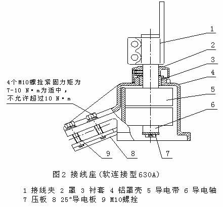 高压电机中性点接线图片
