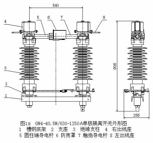 5户外高压隔离开关_电动隔离开关|高压避雷器