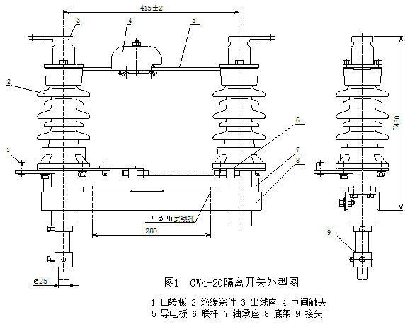 gw4-20tq户外不锈钢隔离开关