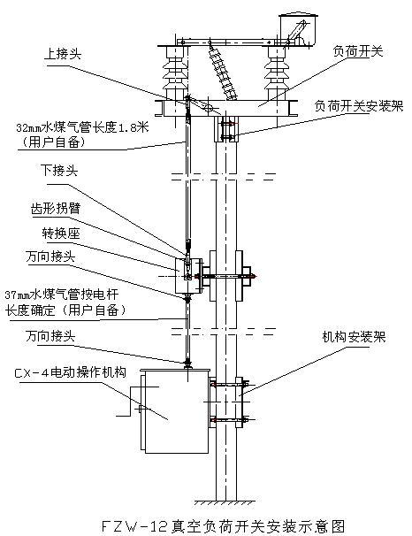 fzw-12/630a真空负荷开关外型图